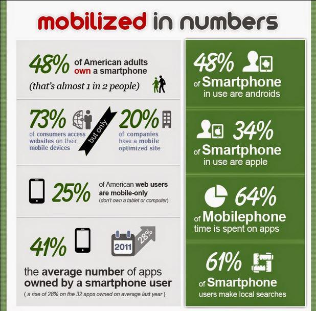 Mobile Optimised friendly